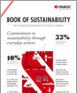 Book of sustainability